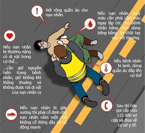 Cách sơ cứu tai nạn giao thông ngày Tết - 1